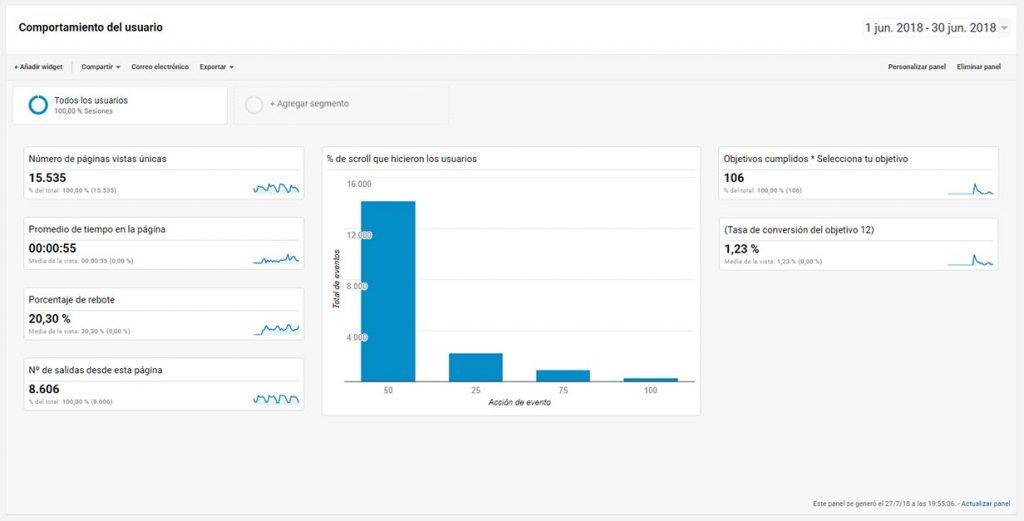 Cómo medir el scroll en Google Tag Manager